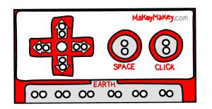 Tech Time: Makey Makey @ Wayland Library | Wayland | Massachusetts | United States